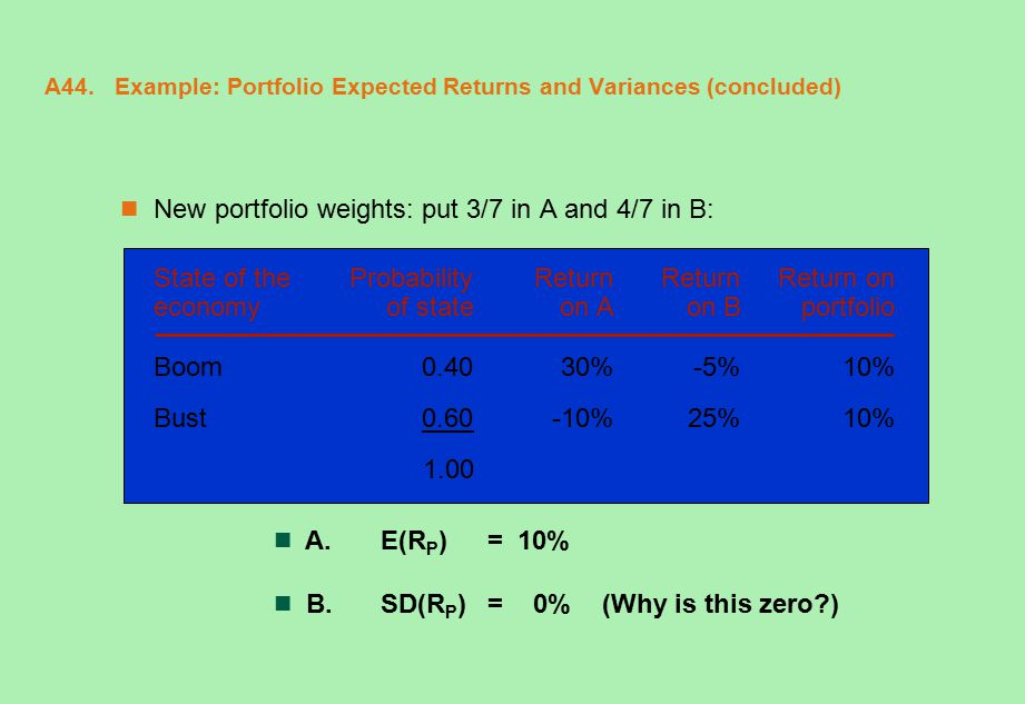 A44. Example: Portfolio Expected Returns and Variances (concluded) New portfolio weights: put 3/7 in A and 4/7 in B: State of the ProbabilityReturnRet