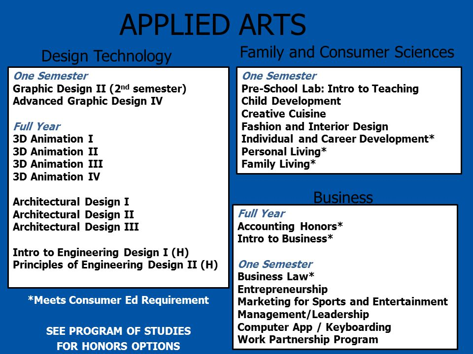 APPLIED ARTS One Semester Graphic Design II (2 nd semester) Advanced Graphic Design IV Full Year 3D Animation I 3D Animation II 3D Animation III 3D Animation IV Architectural Design I Architectural Design II Architectural Design III Intro to Engineering Design I (H) Principles of Engineering Design II (H) Design Technology Family and Consumer Sciences One Semester Pre-School Lab: Intro to Teaching Child Development Creative Cuisine Fashion and Interior Design Individual and Career Development* Personal Living* Family Living* Full Year Accounting Honors* Intro to Business* One Semester Business Law* Entrepreneurship Marketing for Sports and Entertainment Management/Leadership Computer App / Keyboarding Work Partnership Program Business *Meets Consumer Ed Requirement SEE PROGRAM OF STUDIES FOR HONORS OPTIONS