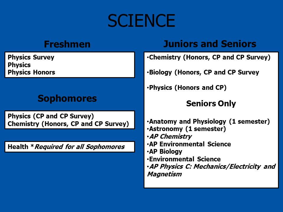 SCIENCE Sophomores Juniors and Seniors Physics (CP and CP Survey) Chemistry (Honors, CP and CP Survey) Health *Required for all Sophomores Chemistry (Honors, CP and CP Survey) Biology (Honors, CP and CP Survey Physics (Honors and CP) Seniors Only Anatomy and Physiology (1 semester) Astronomy (1 semester) AP Chemistry AP Environmental Science AP Biology Environmental Science AP Physics C: Mechanics/Electricity and Magnetism Freshmen Physics Survey Physics Physics Honors