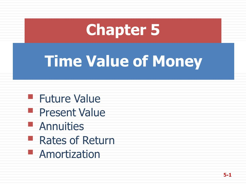 Time Value of Money Chapter 5  Future Value  Present Value  Annuities  Rates of Return  Amortization 5-1