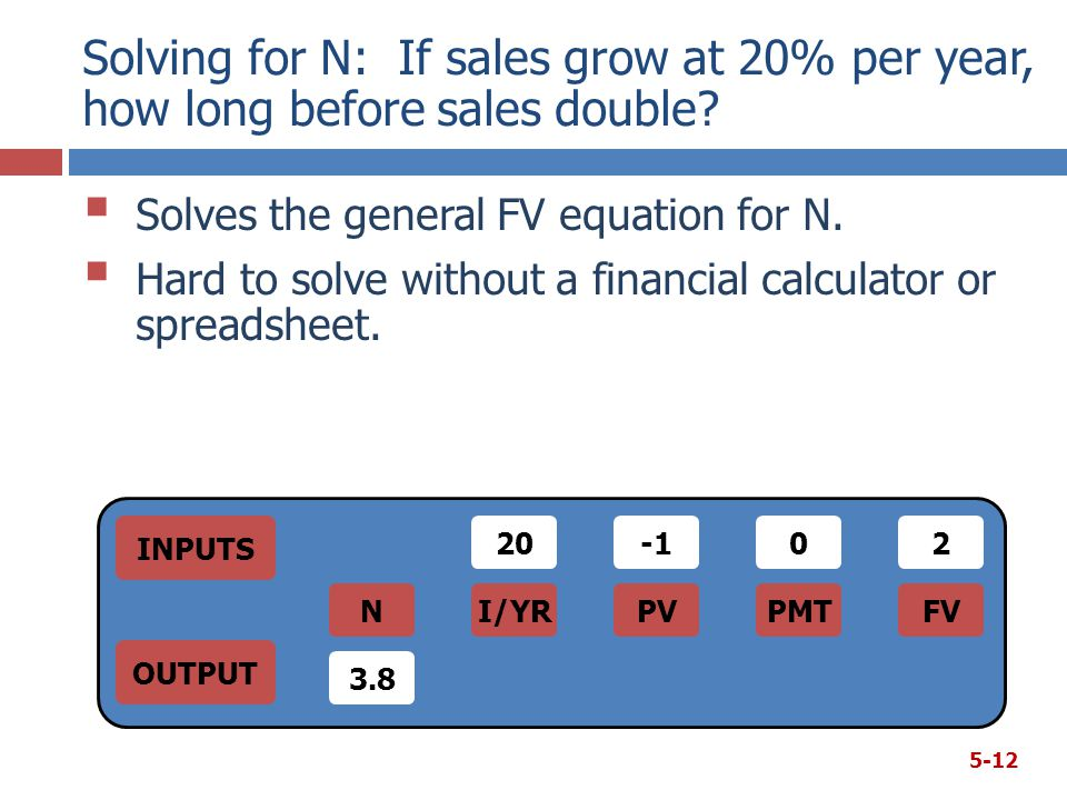 Solving for N: If sales grow at 20% per year, how long before sales double.