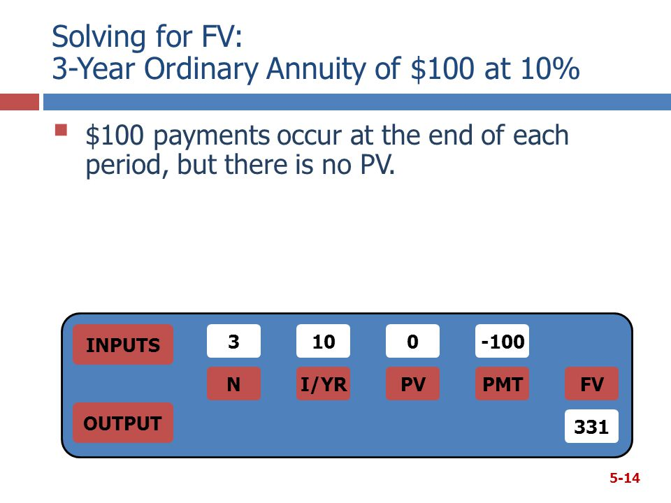 Solving for FV: 3-Year Ordinary Annuity of $100 at 10%  $100 payments occur at the end of each period, but there is no PV.