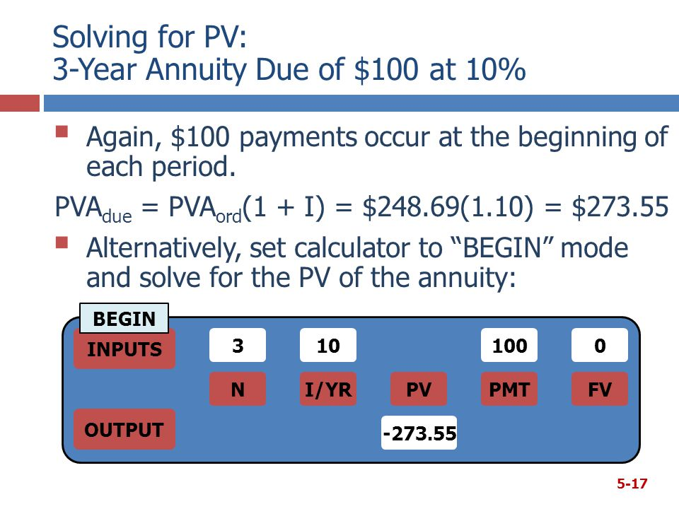 Solving for PV: 3-Year Annuity Due of $100 at 10%  Again, $100 payments occur at the beginning of each period.