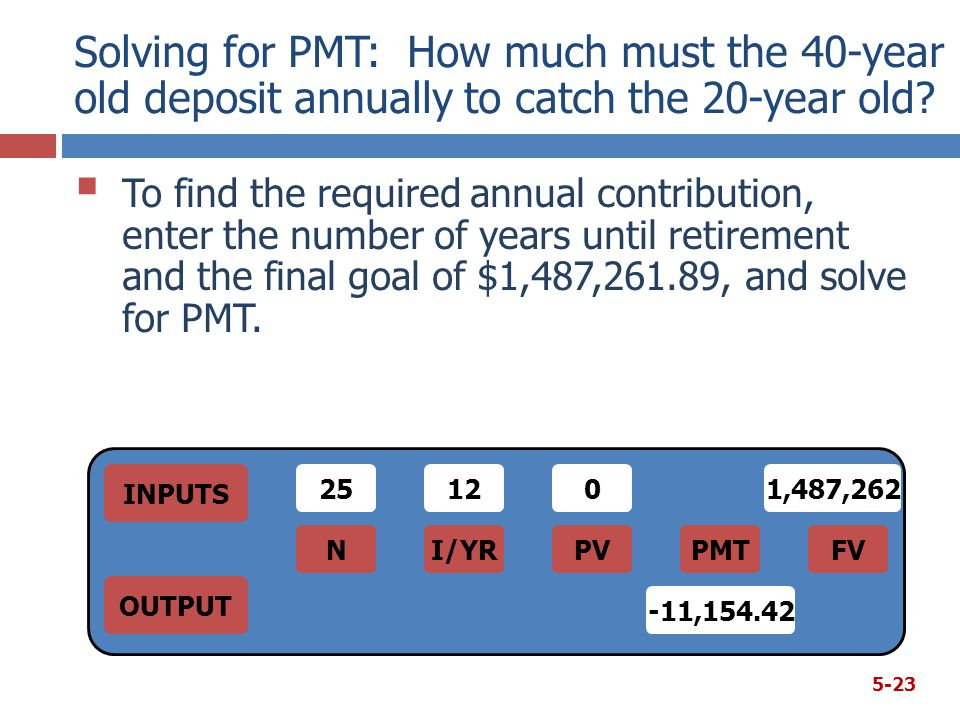 Solving for PMT: How much must the 40-year old deposit annually to catch the 20-year old.