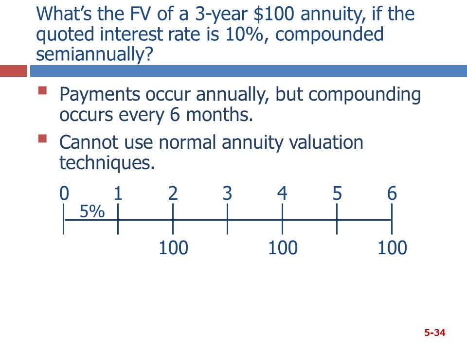 What's the FV of a 3-year $100 annuity, if the quoted interest rate is 10%, compounded semiannually.