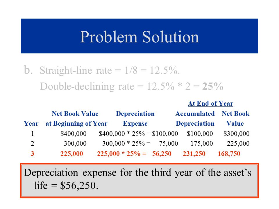 Problem Solution b. Straight-line rate = 1/8 = 12.5%. Double-declining rate = 12.5% * 2 = 25% At End of Year Net Book Value Depreciation Accumulated N