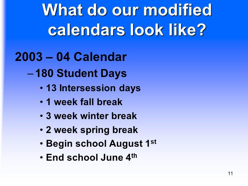 11 What do our modified calendars look like? 2003 – 04 Calendar –180 Student Days 13 Intersession days 1 week fall break 3 week winter break 2 week sp