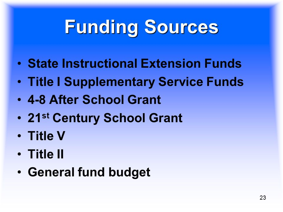 23 Funding Sources State Instructional Extension Funds Title I Supplementary Service Funds 4-8 After School Grant 21 st Century School Grant Title V Title II General fund budget