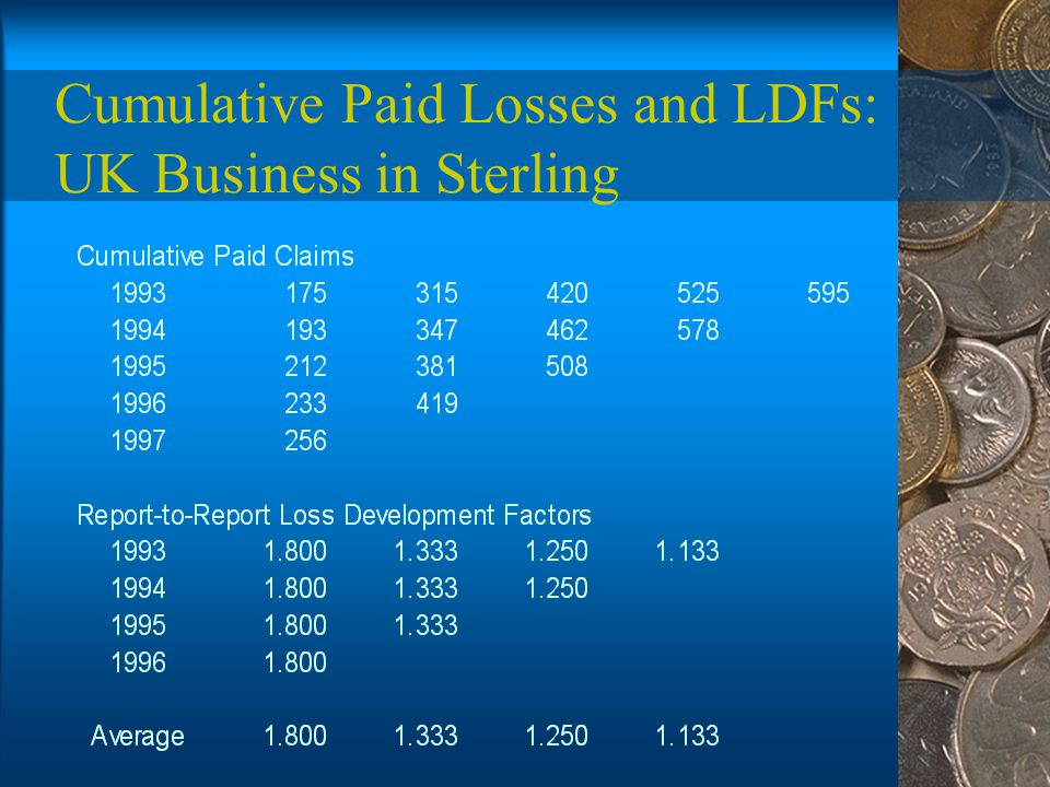 Cumulative Paid Losses and LDFs: UK Business in Sterling