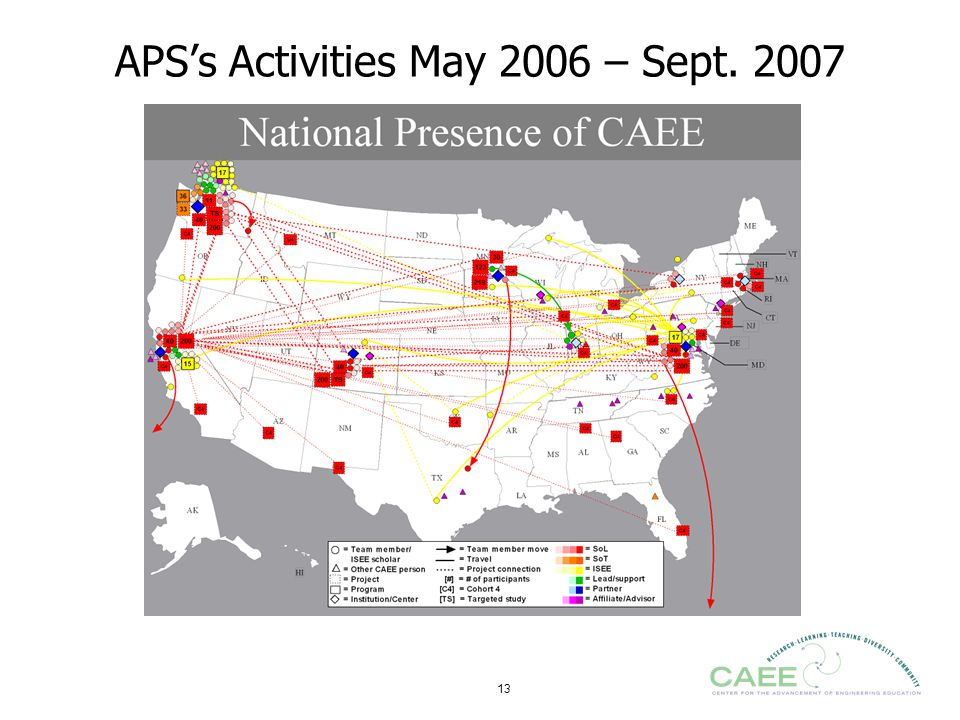 13 APS's Activities May 2006 – Sept. 2007