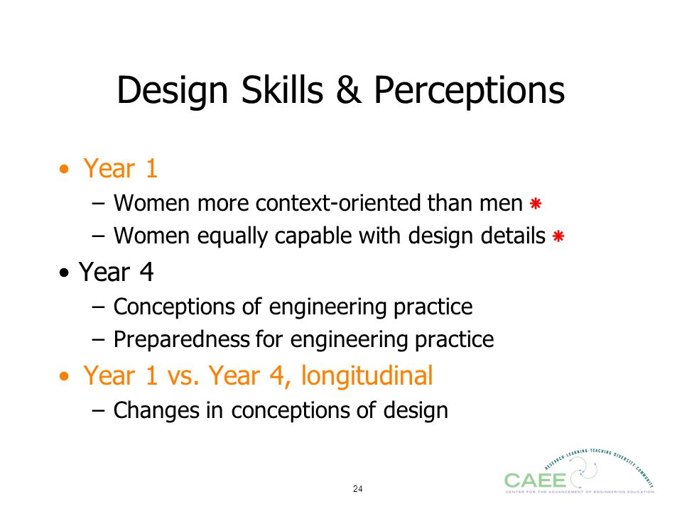 24 Design Skills & Perceptions Year 1 –Women more context-oriented than men ٭ –Women equally capable with design details ٭ Year 4 –Conceptions of engi