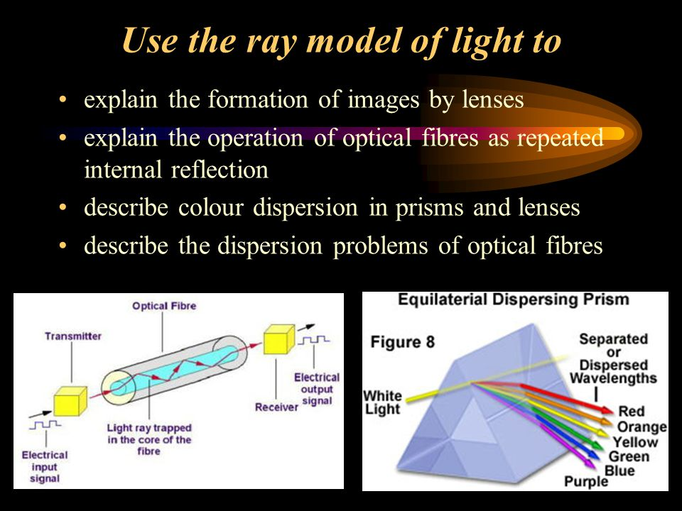 Use the ray model of light to explain the formation of images by lenses explain the operation of optical fibres as repeated internal reflection describe colour dispersion in prisms and lenses describe the dispersion problems of optical fibres