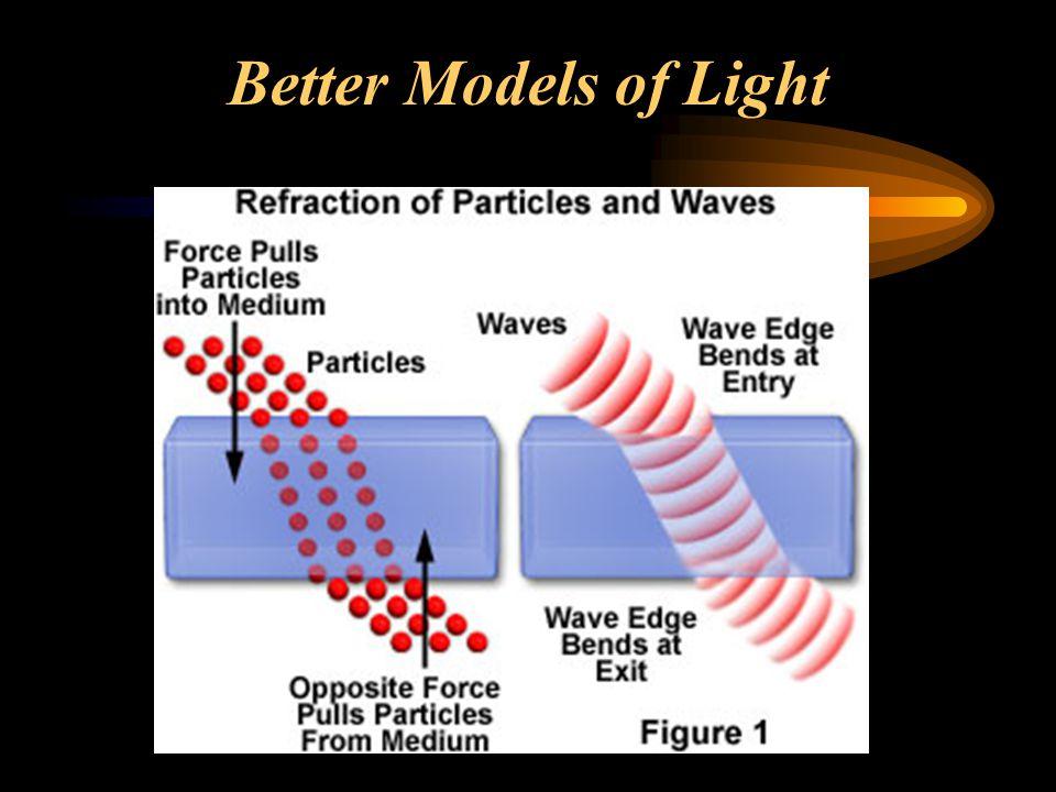 Better Models of Light