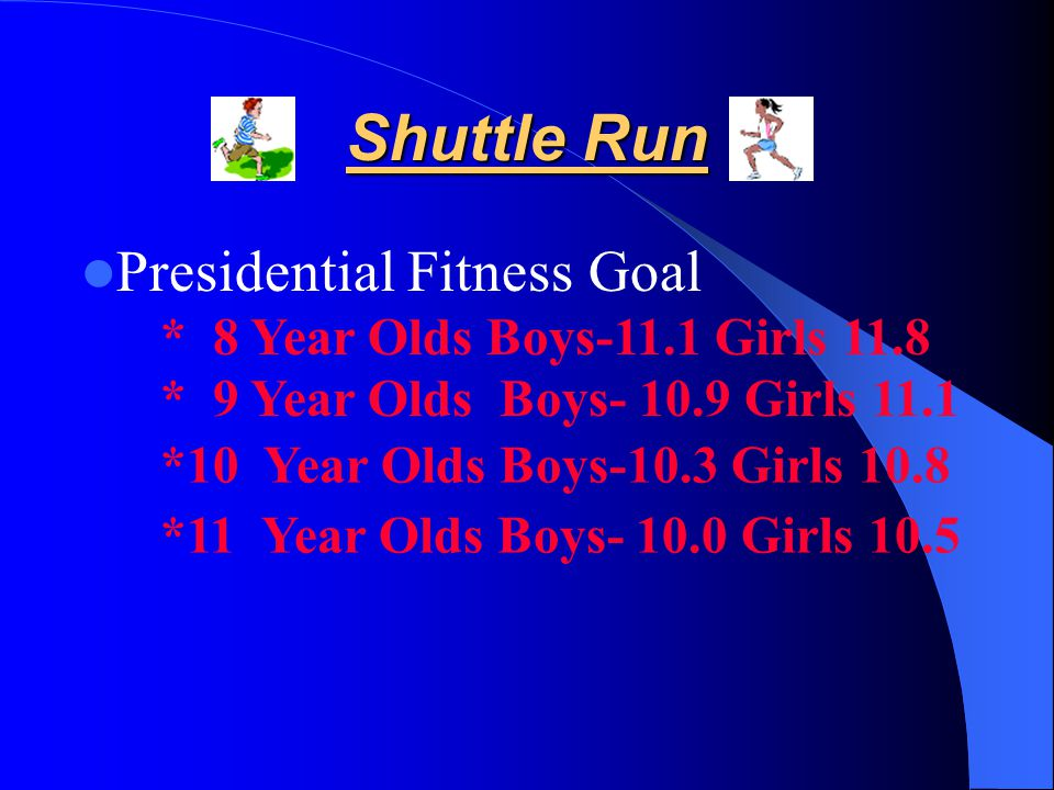 Pull-ups or Push-ups 8 Year Olds 5 / 17 1 / 9 2 / 17 1 / 9 Presidential Boys Pull Ups/Push Ups National Boys Pull Ups/Push Ups Presidential Girls Pull Ups/Push Ups National Girls Pull Ups/Push Ups 9 Year Olds 5 / 18 2 / 12 2 / 18 1 / 12 10 Year Olds 6 / 22 2 / 14 3 / 20 1 / 13 11 Year Olds 6 / 27 2 / 15 3 / 19 1 / 11