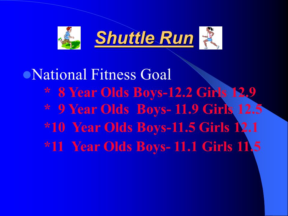 Shuttle Run Presidential Fitness Goal * 8 Year Olds Boys-11.1 Girls 11.8 * 9 Year Olds Boys- 10.9 Girls 11.1 *10 Year Olds Boys-10.3 Girls 10.8 *11 Year Olds Boys- 10.0 Girls 10.5
