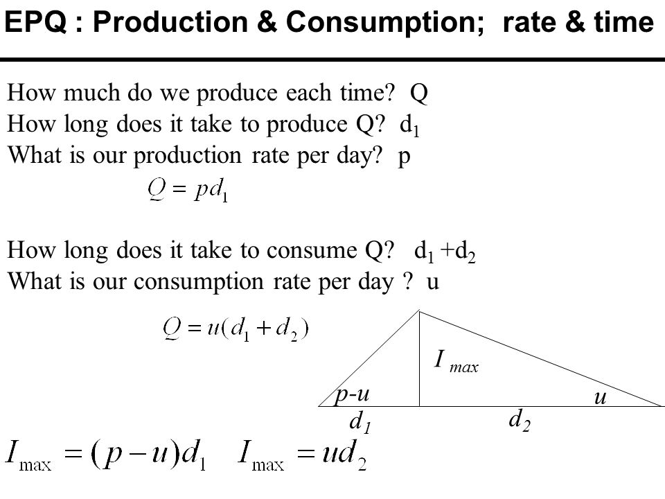EPQ : Production & Consumption; rate & time How much do we produce each time.