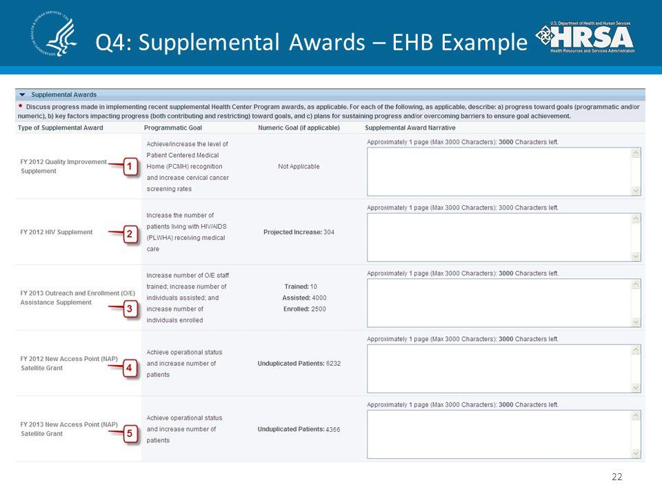 Q4: Supplemental Awards – EHB Example 22