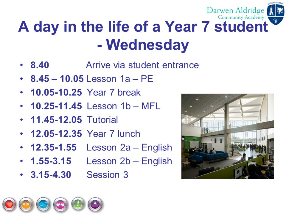 A day in the life of a Year 7 student - Wednesday 8.40 Arrive via student entrance 8.45 – 10.05 Lesson 1a – PE 10.05-10.25 Year 7 break 10.25-11.45 Le