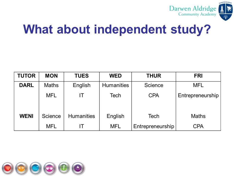 What about independent study?