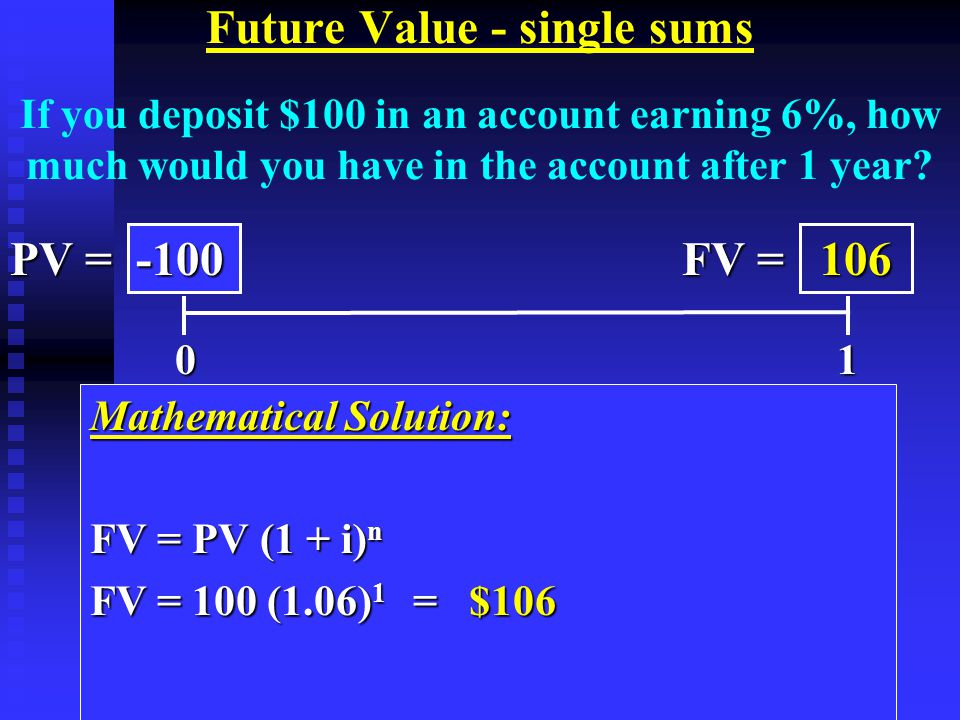 Future Value - single sums If you deposit $100 in an account earning 6%, how much would you have in the account after 1 year.