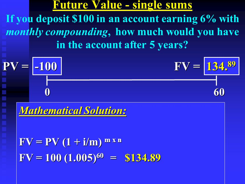 Mathematical Solution: FV = PV (1 + i/m) m x n FV = 100 (1.005) 60 = $134.89 0 60 0 60 PV = -100 FV = 134.