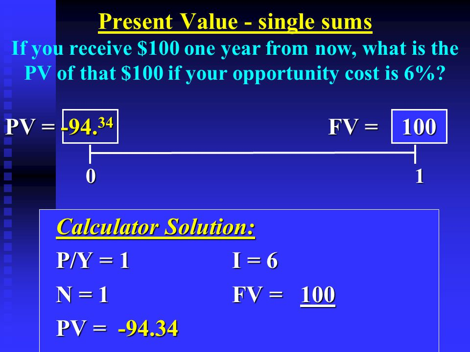 Calculator Solution: Calculator Solution: P/Y = 1I = 6 P/Y = 1I = 6 N = 1 FV = 100 N = 1 FV = 100 PV = -94.34 PV = -94.34 Present Value - single sums If you receive $100 one year from now, what is the PV of that $100 if your opportunity cost is 6%.