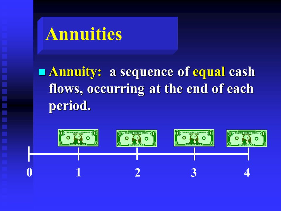 01 234 Annuities