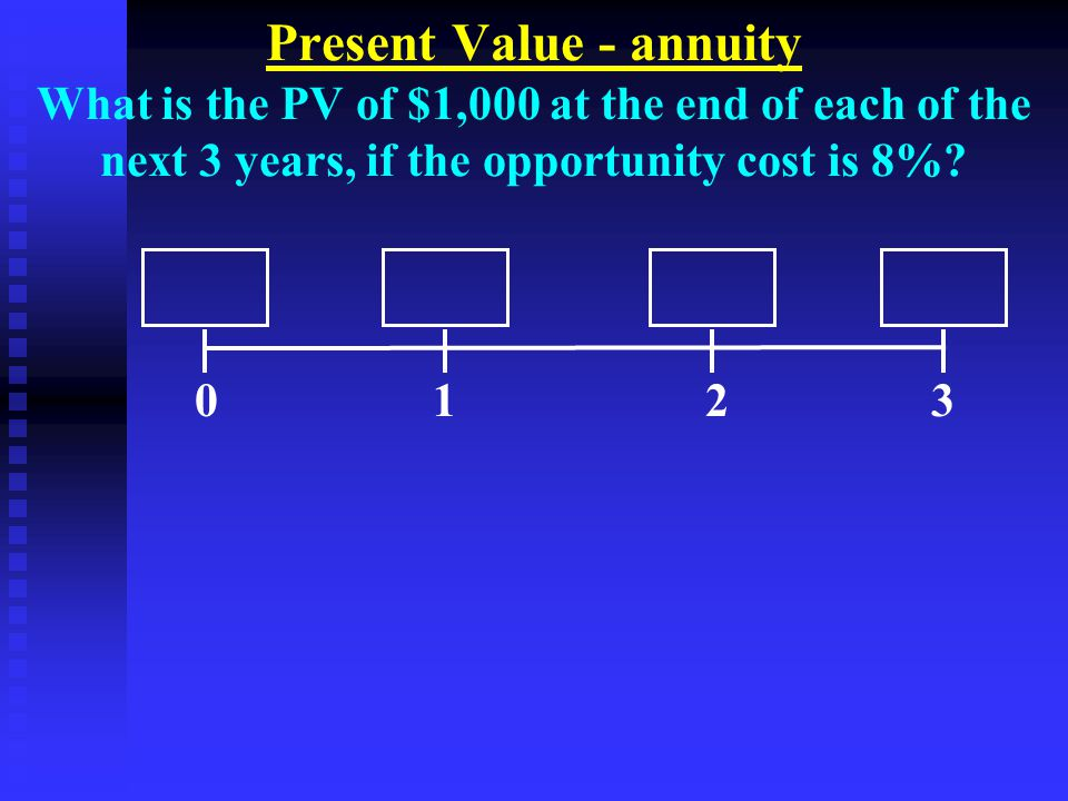 Present Value - annuity What is the PV of $1,000 at the end of each of the next 3 years, if the opportunity cost is 8%.