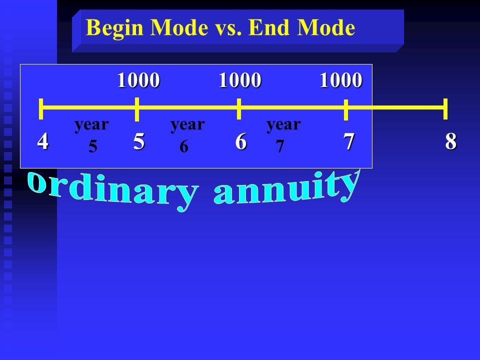 Begin Mode vs. End Mode 1000 1000 1000 4 5 6 7 8 year year year 5 6 7
