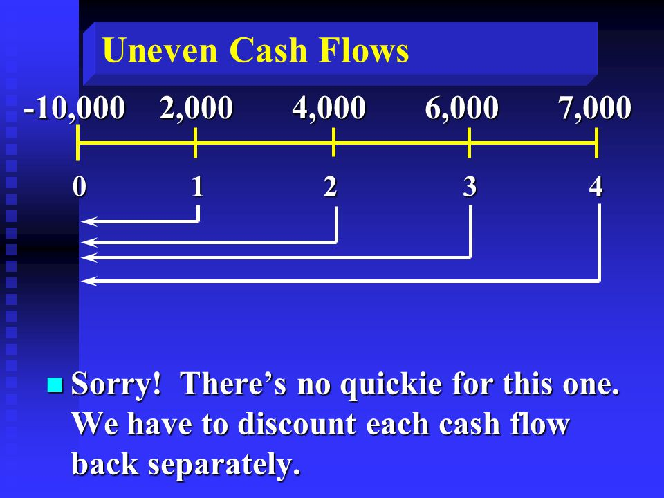 n Sorry. There's no quickie for this one. We have to discount each cash flow back separately.