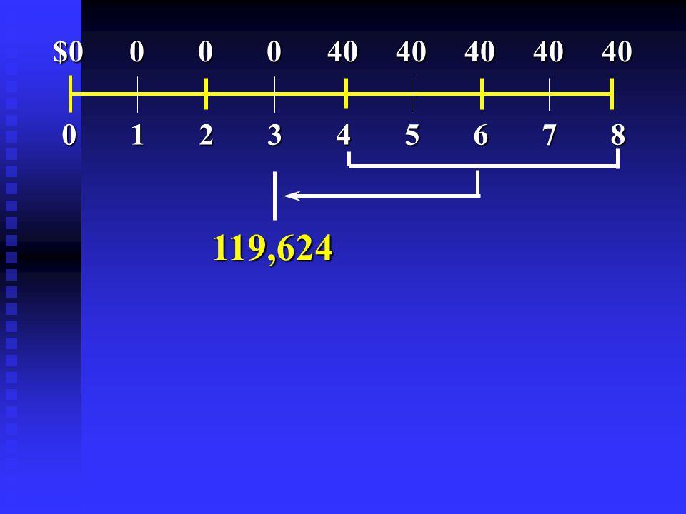 119,624 012345678012345678012345678012345678