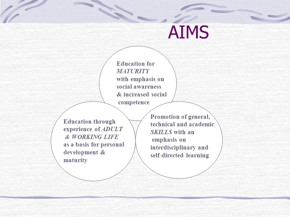 AIMS Education for MATURITY with emphasis on social awareness & increased social competence Education through experience of ADULT & WORKING LIFE as a