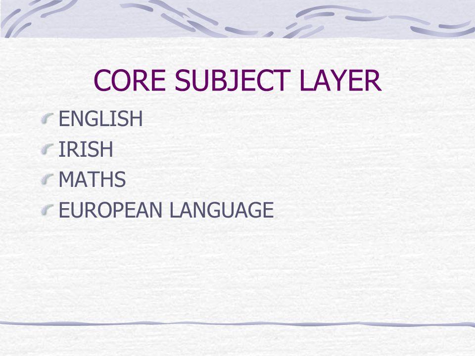 CORE SUBJECT LAYER ENGLISH IRISH MATHS EUROPEAN LANGUAGE