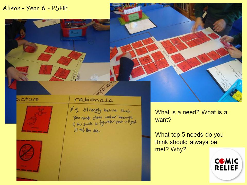 Alison – Year 6 - PSHE What is a need? What is a want? What top 5 needs do you think should always be met? Why?