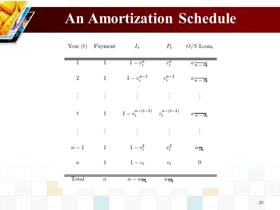 20 An Amortization Schedule