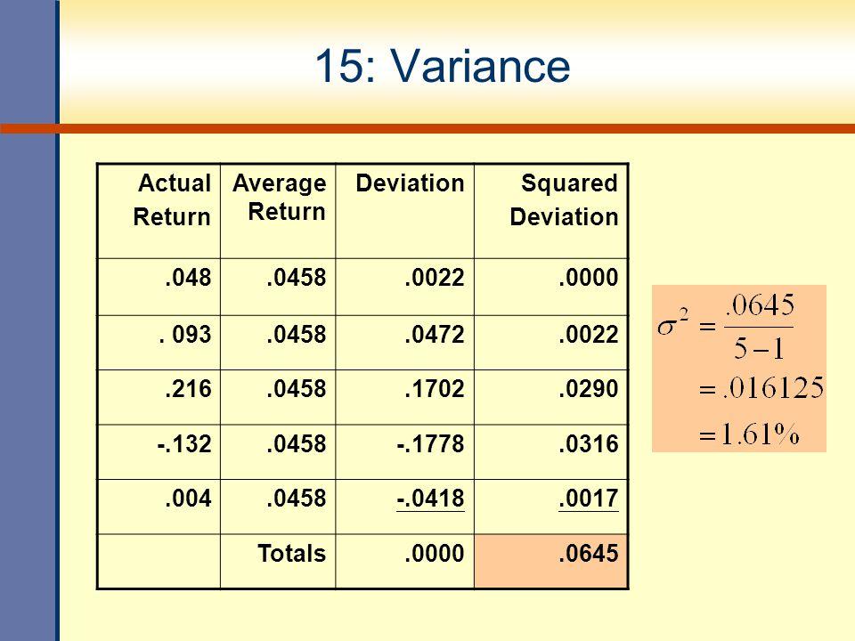 15: Variance Actual Return Average Return DeviationSquared Deviation.048.0458.0022.0000. 093.0458.0472.0022.216.0458.1702.0290 -.132.0458-.1778.0316.0