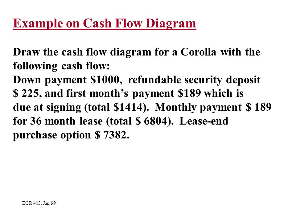 Example on Cash Flow Diagram Draw the cash flow diagram for a Corolla with the following cash flow: Down payment $1000, refundable security deposit $