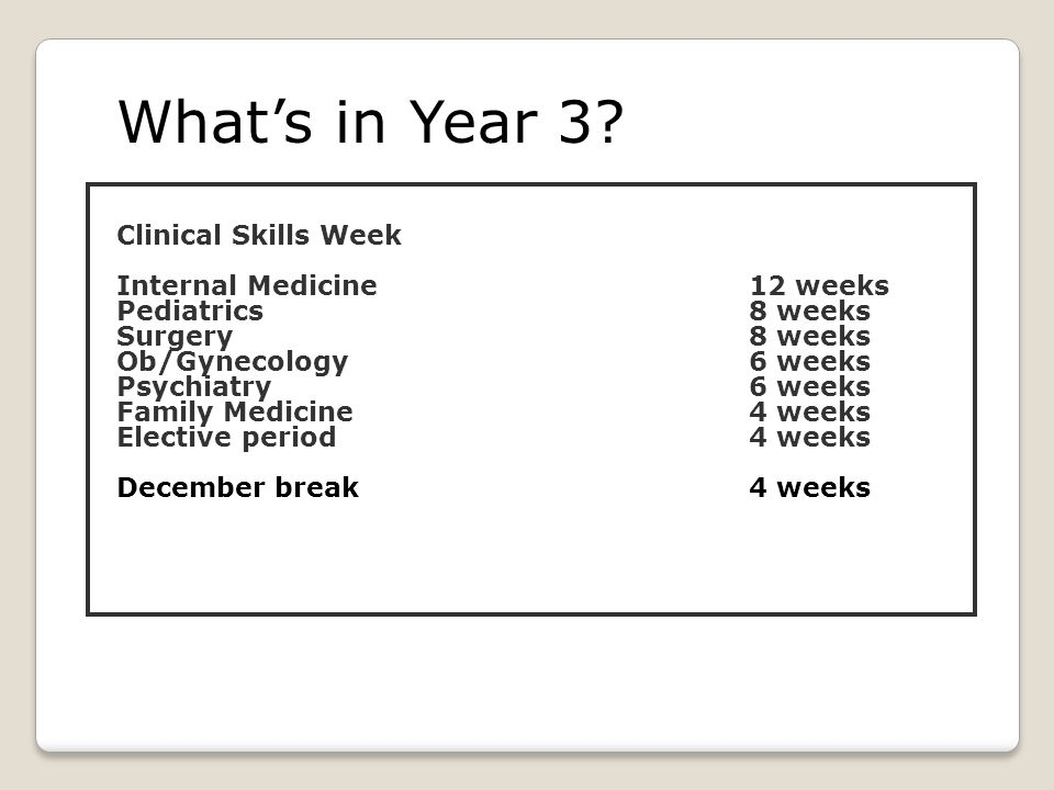 What's in Year 3? Clinical Skills Week Internal Medicine12 weeks Pediatrics8 weeks Surgery8 weeks Ob/Gynecology6 weeks Psychiatry6 weeks Family Medici