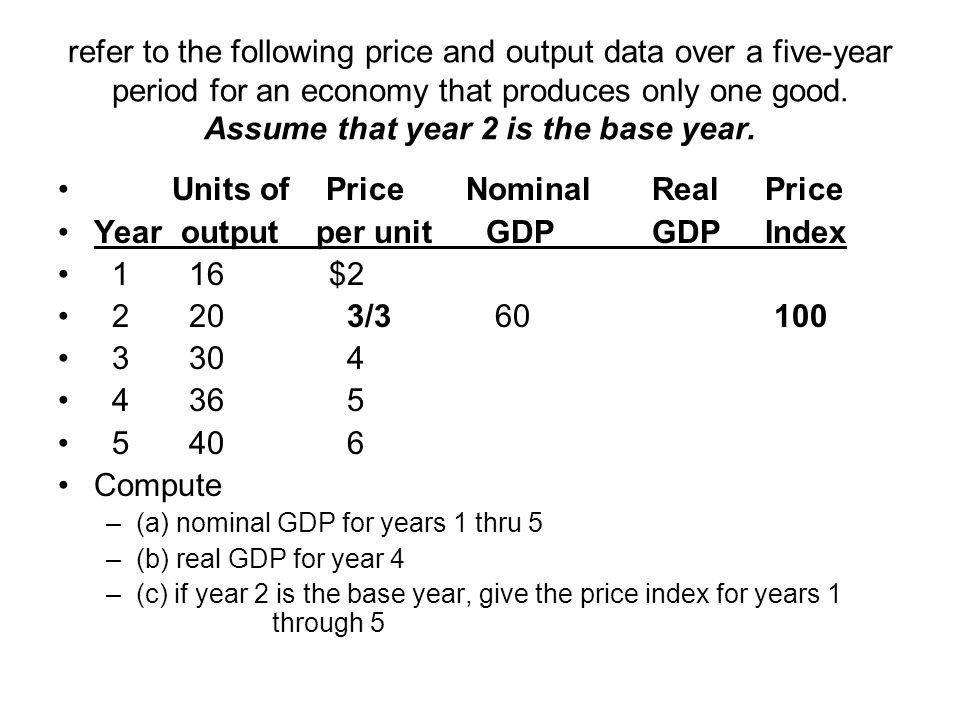 refer to the following price and output data over a five-year period for an economy that produces only one good.