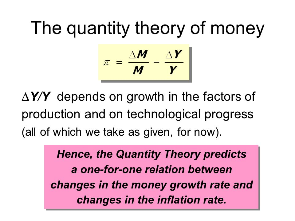 The quantity theory of money  Y/Y depends on growth in the factors of production and on technological progress (all of which we take as given, for now).