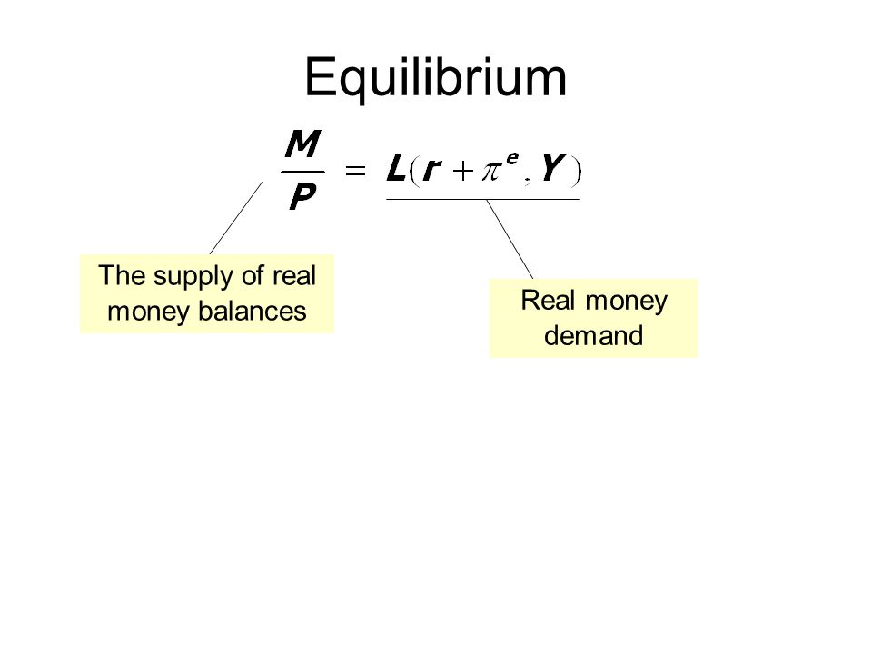 Equilibrium The supply of real money balances Real money demand
