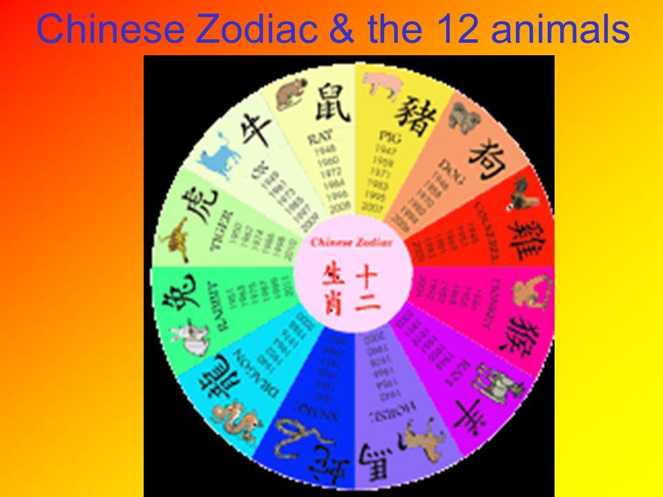 Lucky Symbols fu 福 Fortune 福 lu 禄 prosperity 禄 shou 寿 longevity 寿 xi 喜 happiness 喜 cai 财 wealth 财
