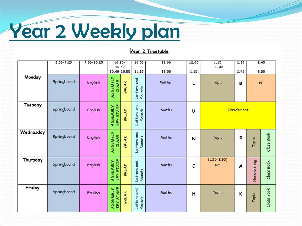 Year 2 Weekly plan