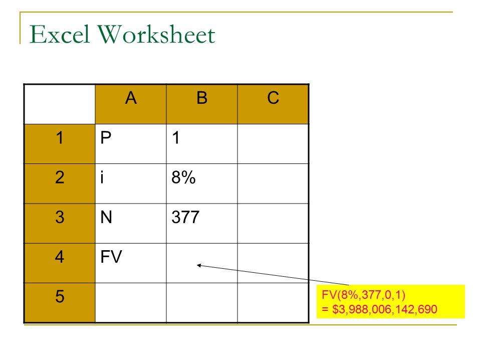 Excel Worksheet ABC 1P1 2i8% 3N377 4FV 5 FV(8%,377,0,1) = $3,988,006,142,690