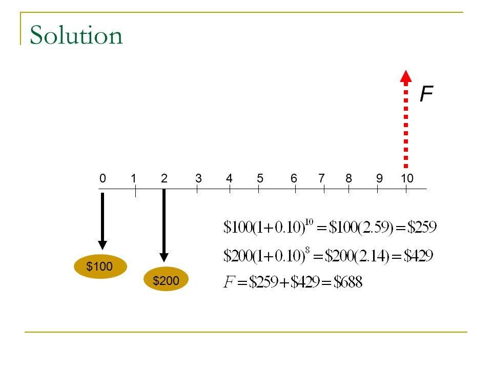 Solution 0 1 2 3 4 5 6 7 8 9 10 $100 $200 F
