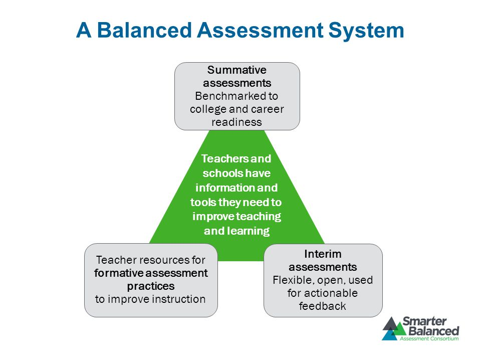 A Balanced Assessment System Teachers and schools have information and tools they need to improve teaching and learning Interim assessments Flexible, open, used for actionable feedback Summative assessments Benchmarked to college and career readiness Teacher resources for formative assessment practices to improve instruction