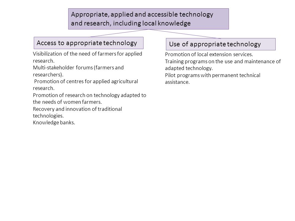 Appropriate, applied and accessible technology and research, including local knowledge Access to appropriate technology Use of appropriate technology Visibilization of the need of farmers for applied research.