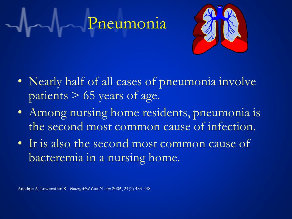 Pneumonia Nearly half of all cases of pneumonia involve patients > 65 years of age. Among nursing home residents, pneumonia is the second most common