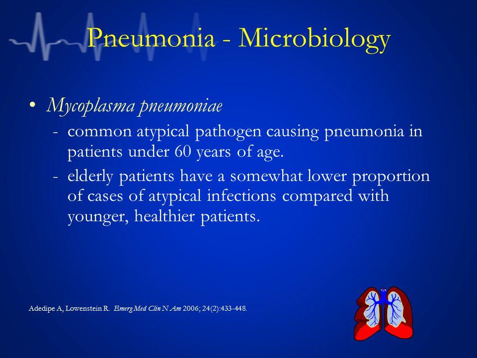 Pneumonia - Microbiology Mycoplasma pneumoniae -common atypical pathogen causing pneumonia in patients under 60 years of age. -elderly patients have a