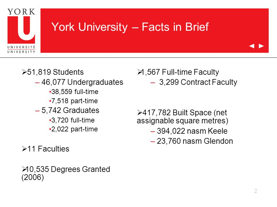 2 York University – Facts in Brief  51,819 Students – 46,077 Undergraduates 38,559 full-time 7,518 part-time – 5,742 Graduates 3,720 full-time 2,022 part-time  11 Faculties  10,535 Degrees Granted (2006)  1,567 Full-time Faculty – 3,299 Contract Faculty  417,782 Built Space (net assignable square metres) – 394,022 nasm Keele – 23,760 nasm Glendon
